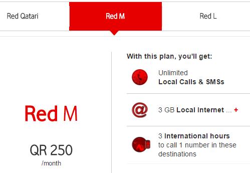 Vodafone - HTS Qatar - Leading distributor for Avaya, Yealink